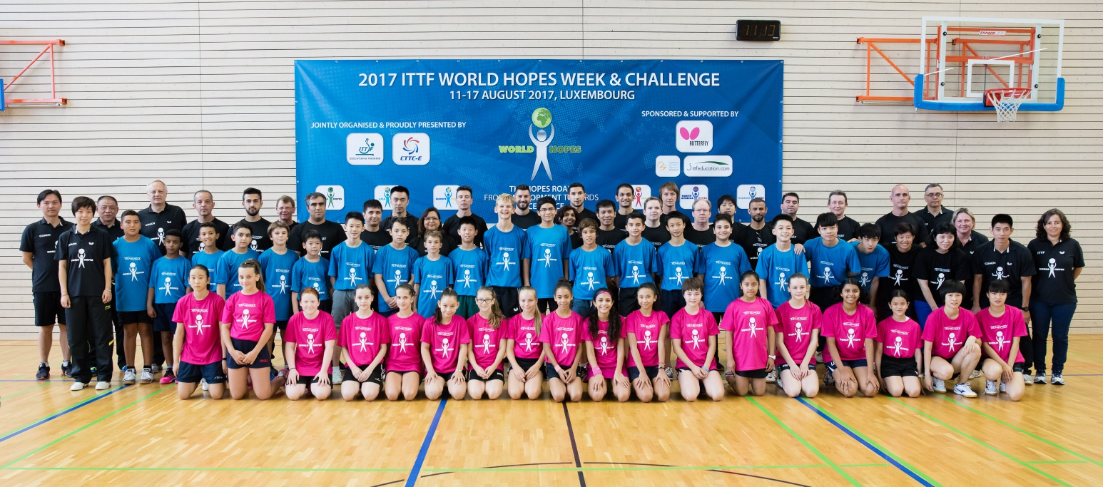 2017 World Hopes Challenge Qualification Groups Results