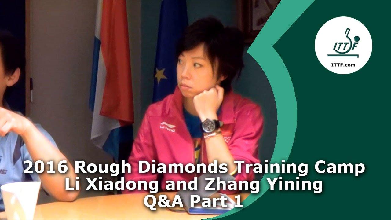 Q&A with Coach, Part 1-4