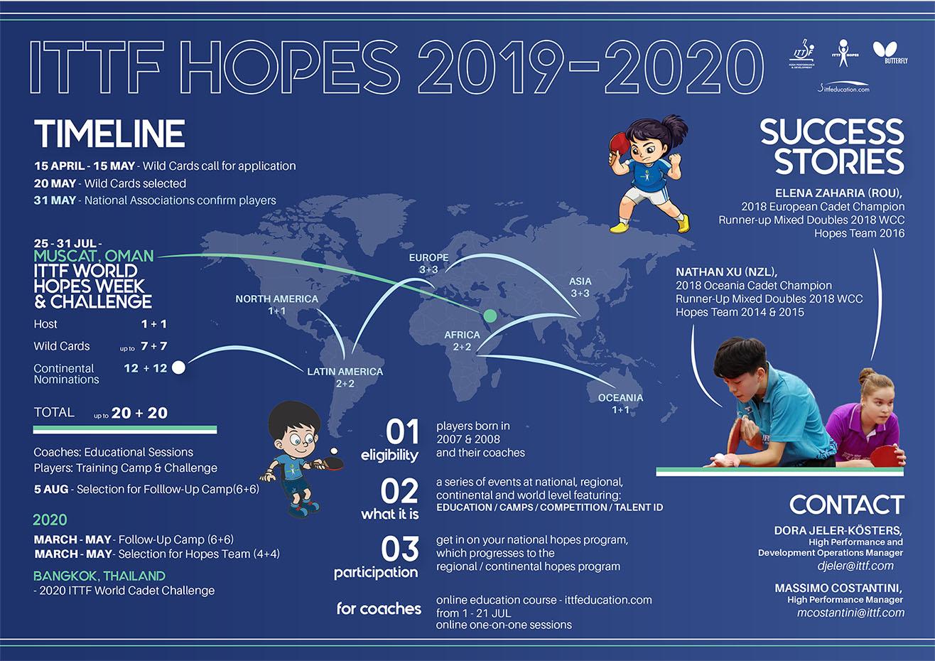 hopes 2019_v4