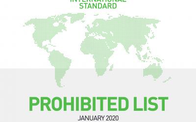 Prohibited Substances & Methods